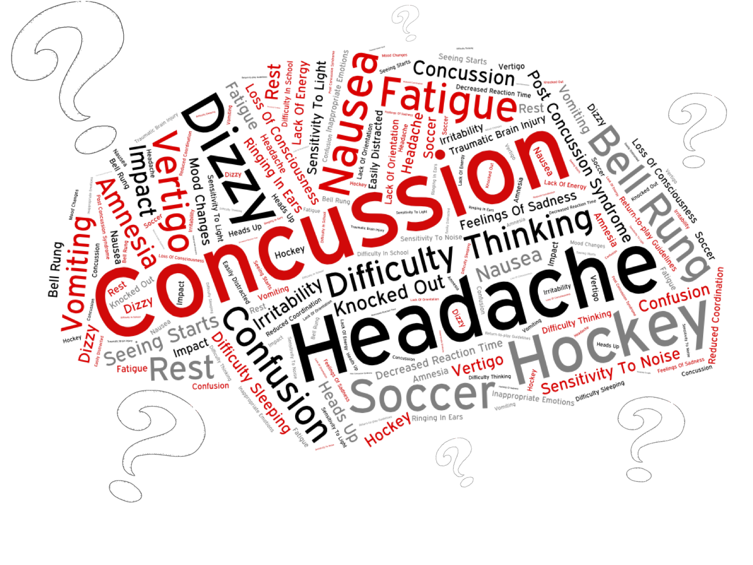 Montreal Concussion Rehab Clinic