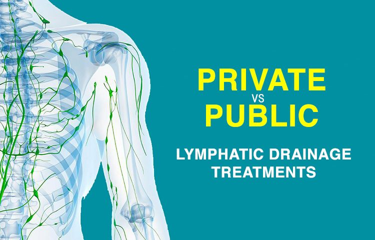Lymphatic Drainage Treatments