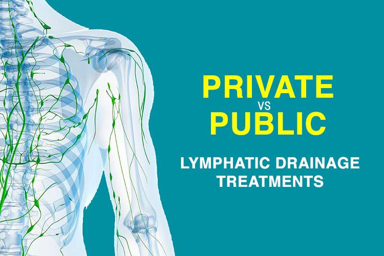 Lymphatic Drainage Treatments